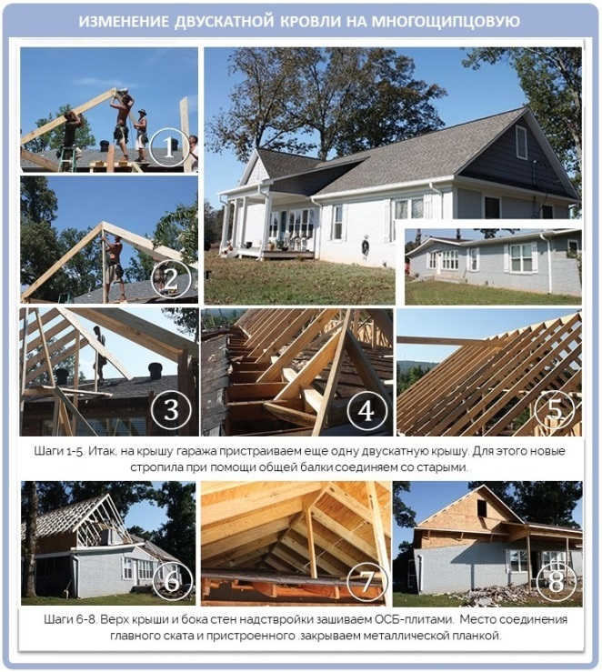 Как пристроить еще одну крышу на дом