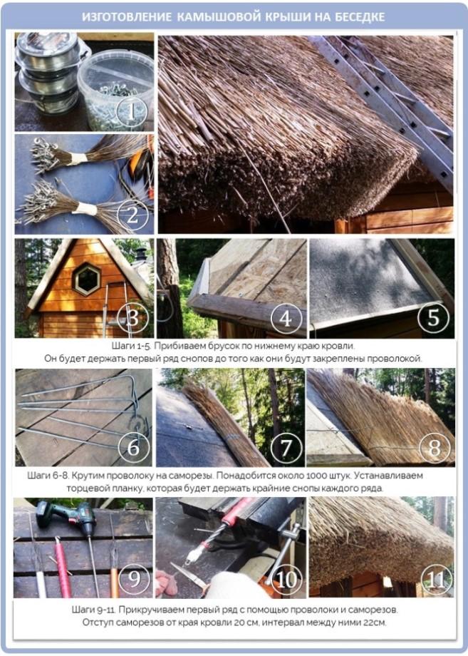 Как покрыть беседкой крышей из соломы самостоятельно?