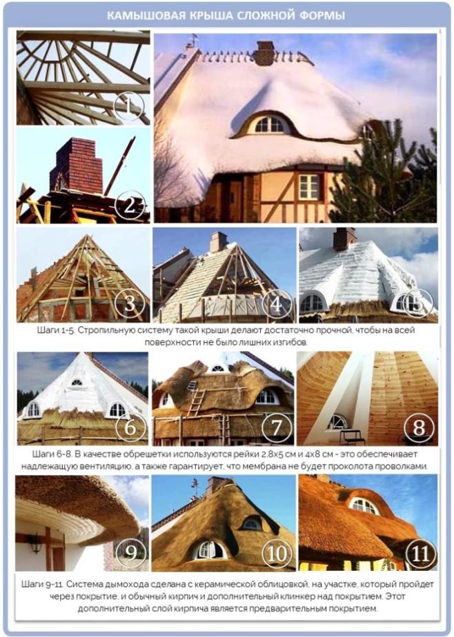 Строительство камышовой крыши сложной формы