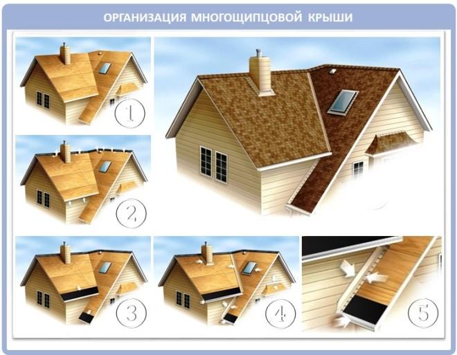 Г-образная многощипцовая крыша дома