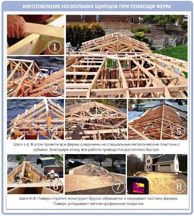 Многощипцовая крыша: устройство шаг за шагом