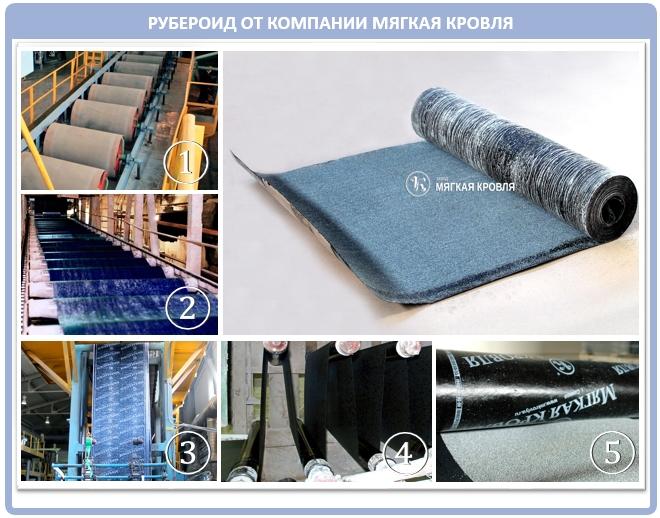 Производство рубероида от компании Мягкая кровля