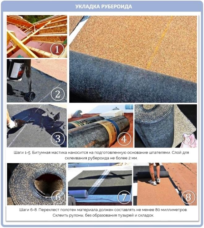Монтаж рубероида на крышу при помощи гвоздей