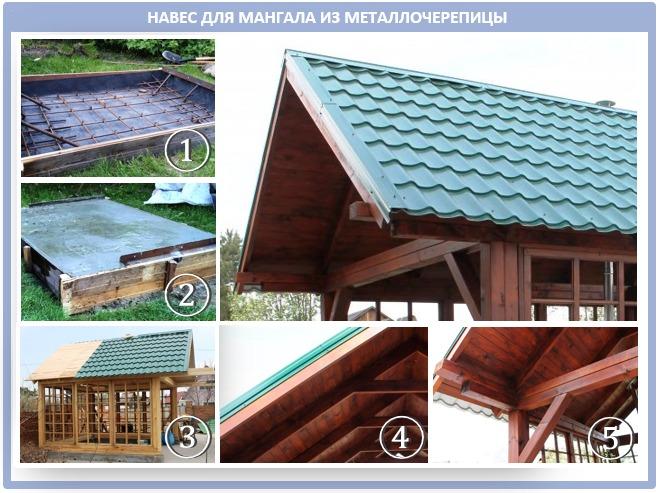 Крыша из металлочерепицы для мангала