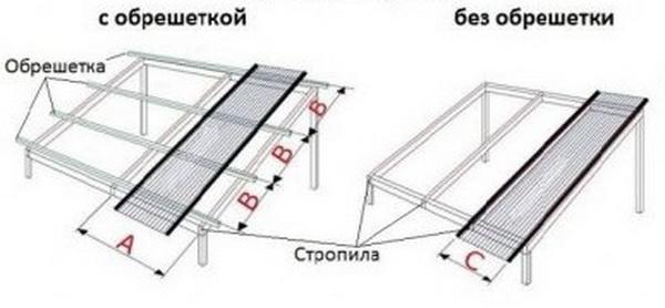 Схема расчета количества сотового поликарбоната