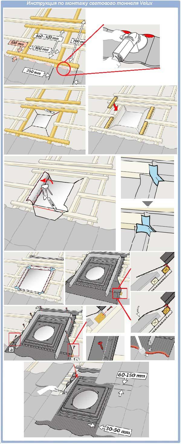 Инструкция по монтажу светового тоннеля