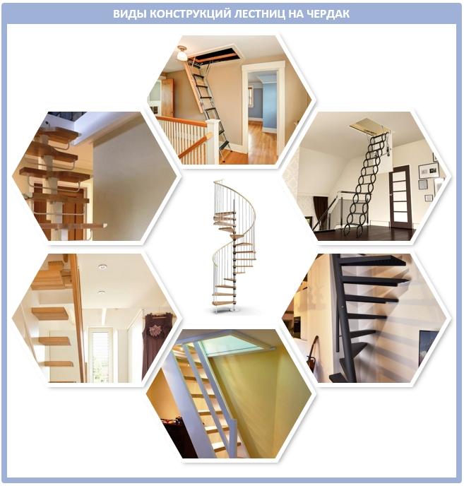 Виды и типы лестниц для чердака