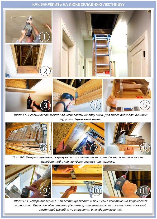 Как закрепить раскладную лестницу на люке?