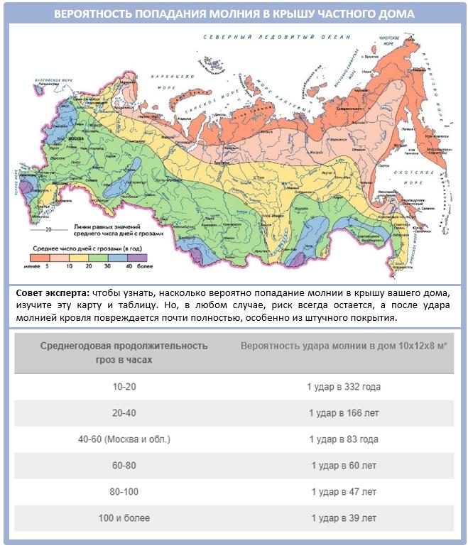 Карта гроз России
