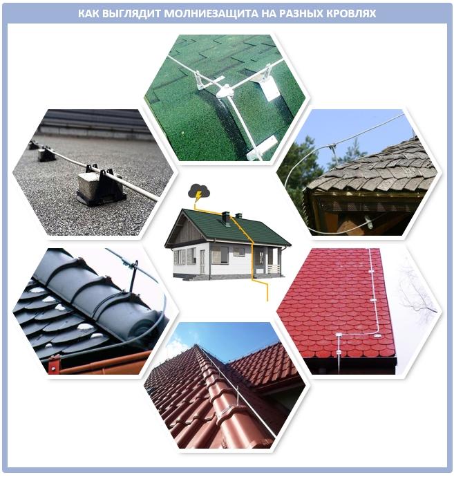 Что такое молниезащита крыши?