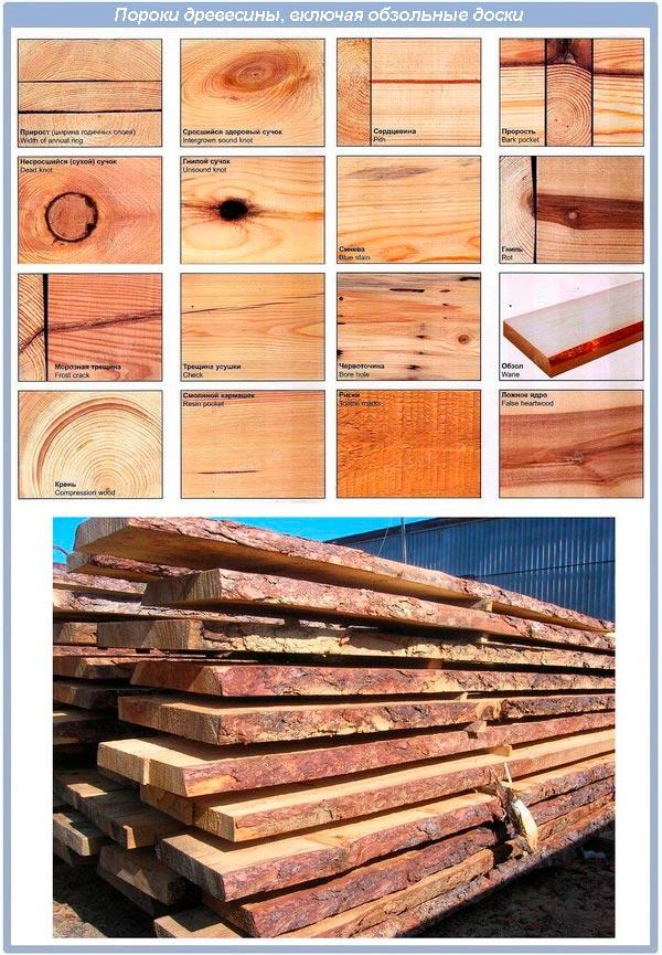 Пороки древесины, включая обзольные доски