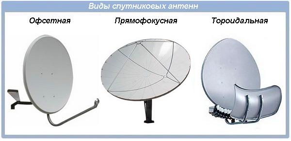 Виды спутниковых тарелок