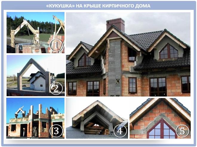 Вальмовая крыша с окнами-кукушками