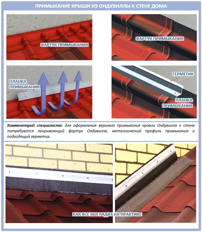 Организация примыкания к стене крыши из ондувиллы