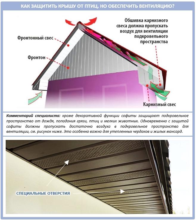 Как установить софиты для крыши, чтобы отогнать птиц