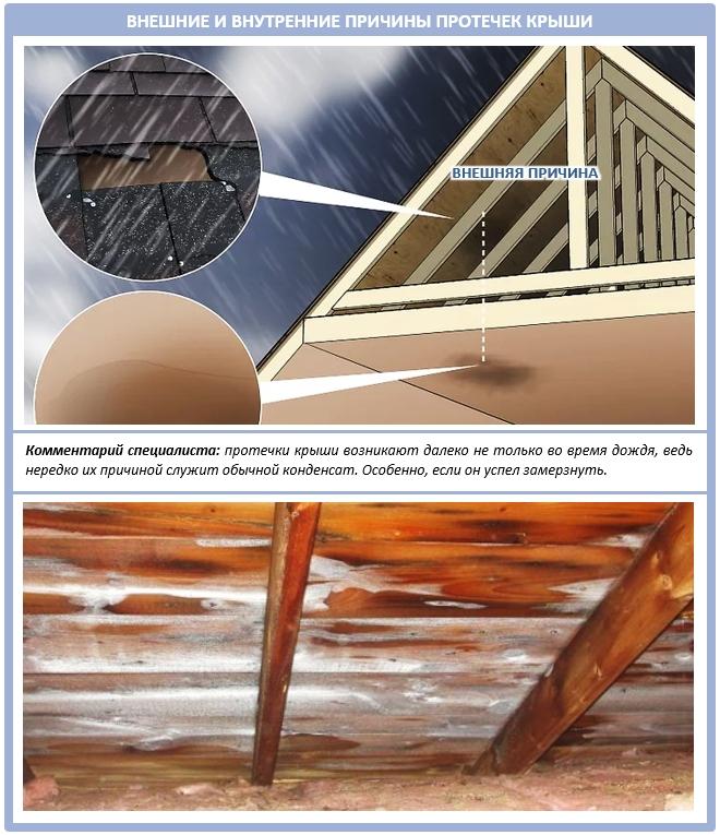 Внешние и внутренние протечки крыши