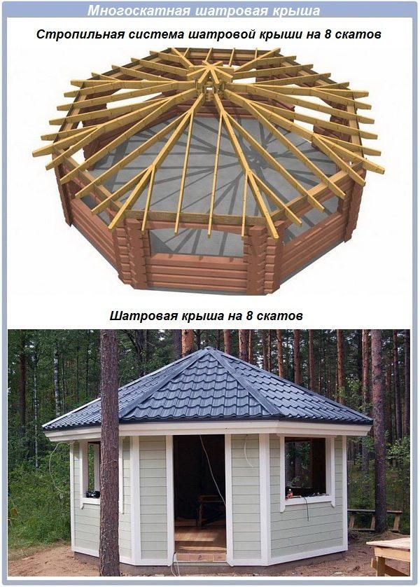Многоскатная шатровая крыша