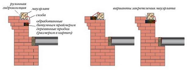 Схема крепления мауэрлата на деревянные закладные