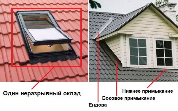 Различия между герметизацией разных видов окон
