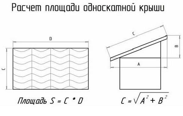Расчет площади односкатной крыши