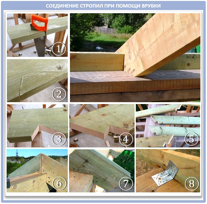 Как крепить стропила крыши разной конструкции?