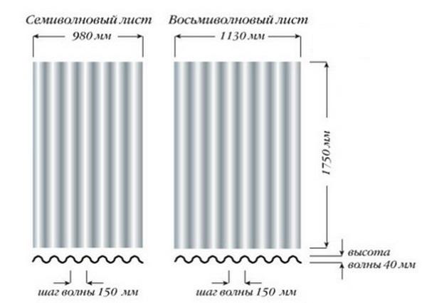 Размеры листа шифера