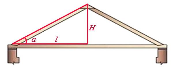 Как вычислить угол наклона крыши расчетным методом