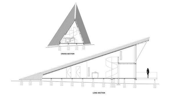 Схема, как можно обустроить одноэтажный дом под односкатной крышей