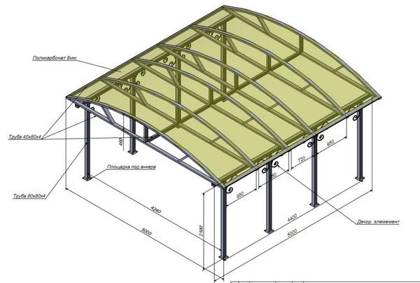 Схема арочной крыши из поликарбоната