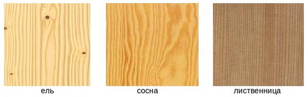 Сравнение разных видов древесины
