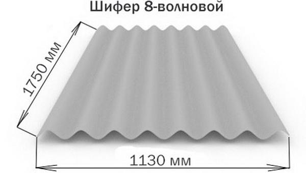 Размеры восьмиволнового шифера