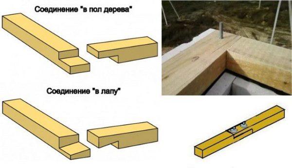 Шипы, пазы и врезки для крепления крыши