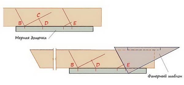 Схема шаблона для запила стропил